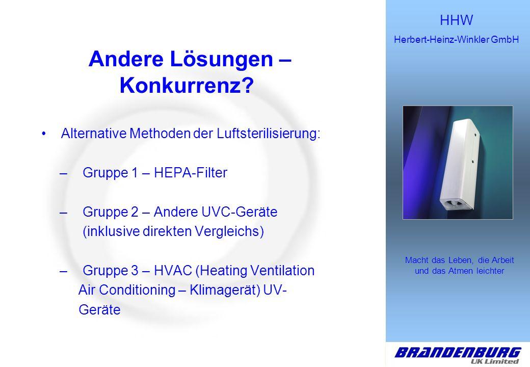 HHW Herbert-Heinz-Winkler GmbH Macht das Leben, die Arbeit und das Atmen leichter Gruppe1 – HEPA-Filter Nach dem Zufallsprinzip platzierte Mikro-Glasfasern, die ein dichtes Materialbett bilden.
