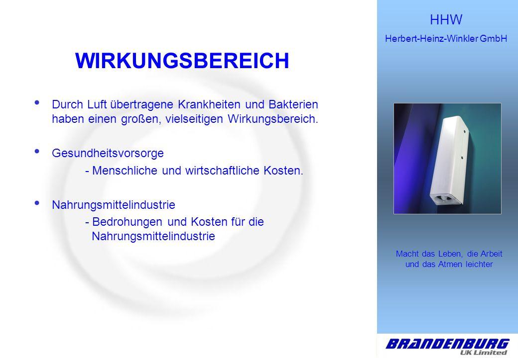 HHW Herbert-Heinz-Winkler GmbH Macht das Leben, die Arbeit und das Atmen leichter GESUNDHEITSVORSORGE