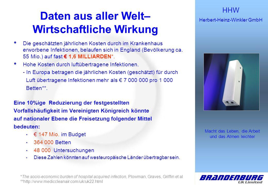 HHW Herbert-Heinz-Winkler GmbH Macht das Leben, die Arbeit und das Atmen leichter Auswirkung der PRSA * (*Penicillinresistenter Staphylococcus Aureus) Apr.