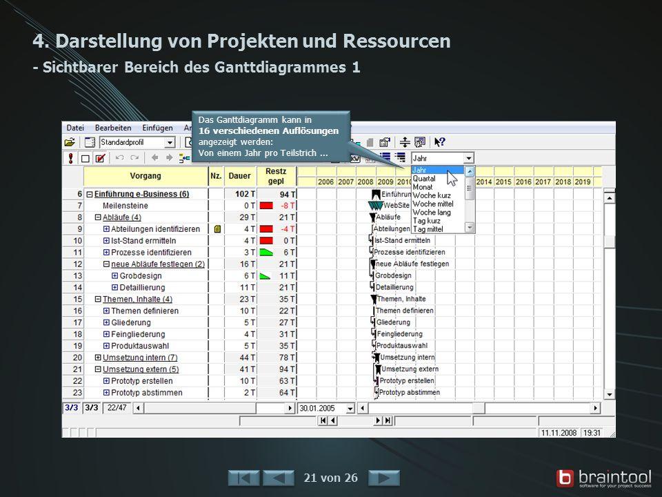 4.Darstellung von Projekten und Ressourcen - Sichtbarer Bereich des Ganttdiagrammes 2 22 von 26...