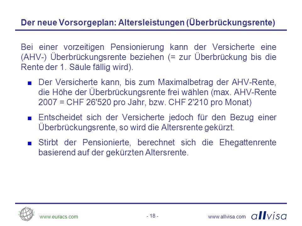www.euracs.comwww.allvisa.com - 19 - Beispiele – Berechnung der Altersleistungen 1)Der Versicherte hat sich entschieden, seine gesamte Altersleistung in Rentenform zu beziehen.