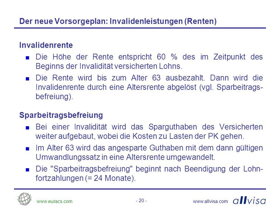www.euracs.comwww.allvisa.com - 21 - Der neue Vorsorgeplan: Invalidenleistungen (Kinderrenten) Invalidenkinderrenten Hat ein Bezüger einer Invalidenrente Kinder, welche den 18.