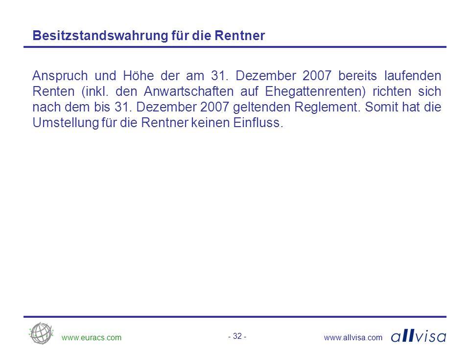 www.euracs.comwww.allvisa.com - 33 - Besitzstandswahrung für die teilzeitbeschäftigten Aktiven Alle per 31.