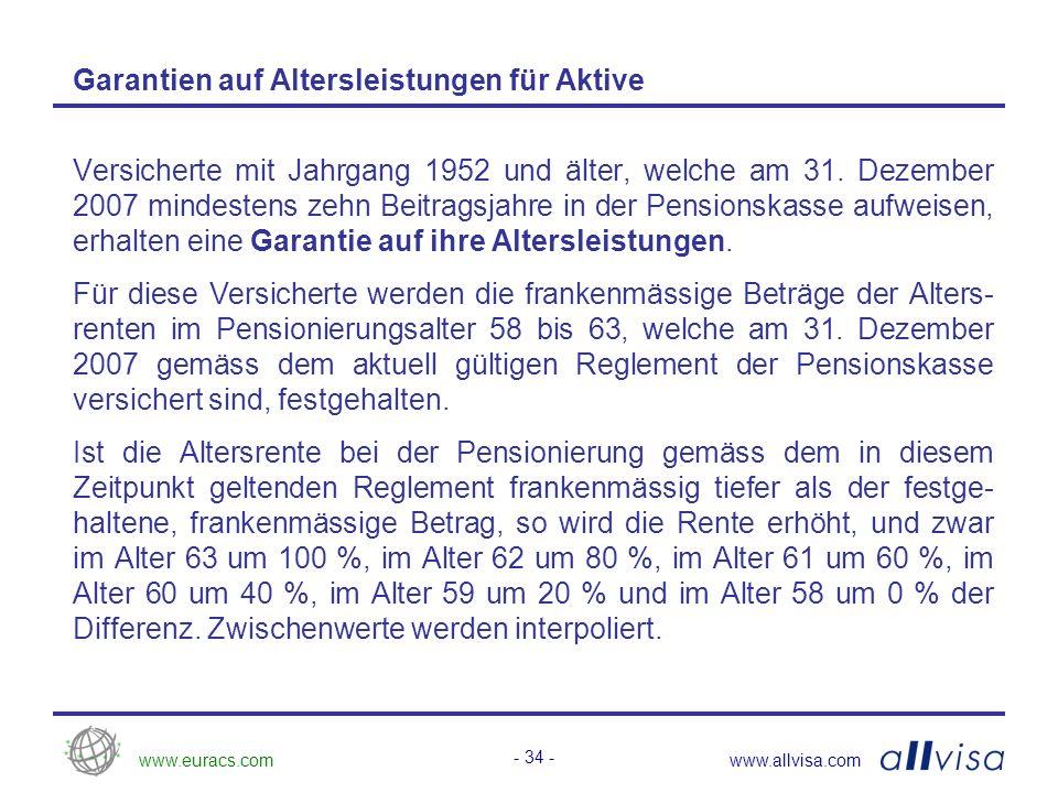 www.euracs.comwww.allvisa.com - 35 - Übergangsbestimmung: Anspruch auf Überbrückungsrente Versicherte mit Jahrgang 1952 und älter, welche am 31.