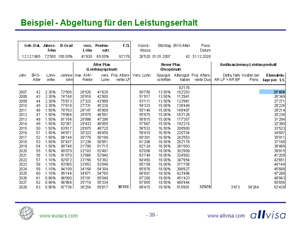 www.euracs.comwww.allvisa.com - 40 - Fragen