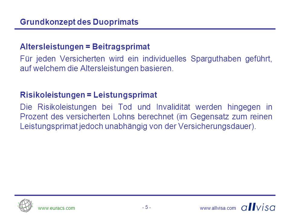 www.euracs.comwww.allvisa.com - 6 - Die aktuelle Vorsorgelösung der PK der Gemeinde Zollikofen Der aktuelle Vorsorgeplan = Leistungsprimat Gut ausgebauter Vorsorgeplan Alters-, Invaliditäts- und Todesfallleistungen werden in Prozenten des versicherten Lohns festgelegt.