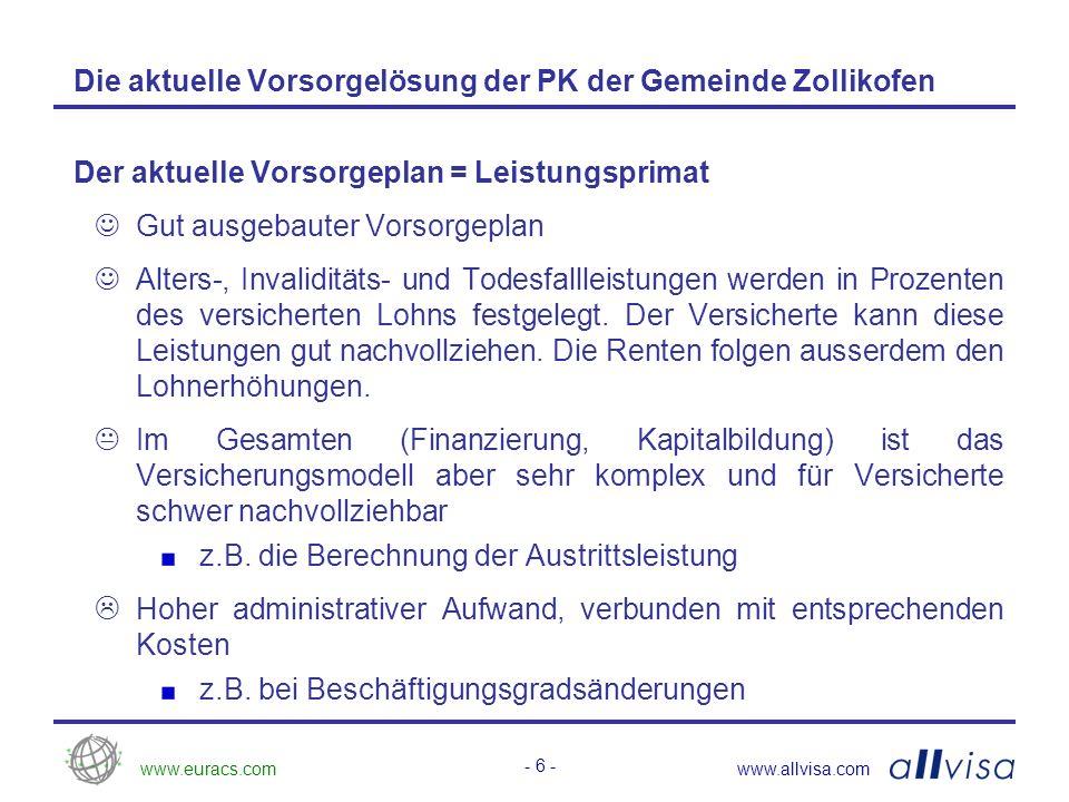 www.euracs.comwww.allvisa.com - 7 - Die aktuelle Vorsorgelösung der PK der Gemeinde Zollikofen Finanzierungsmodell des aktuellen Vorsorgeplans Die notwendige Nachfinanzierung einer Lohnerhöhung ist sehr teuer.