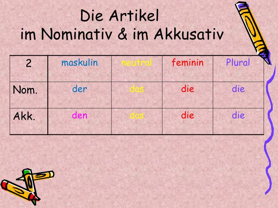 Die Pronomen im Nominativ Sub.( Nom. ) Sub. ( Nom.