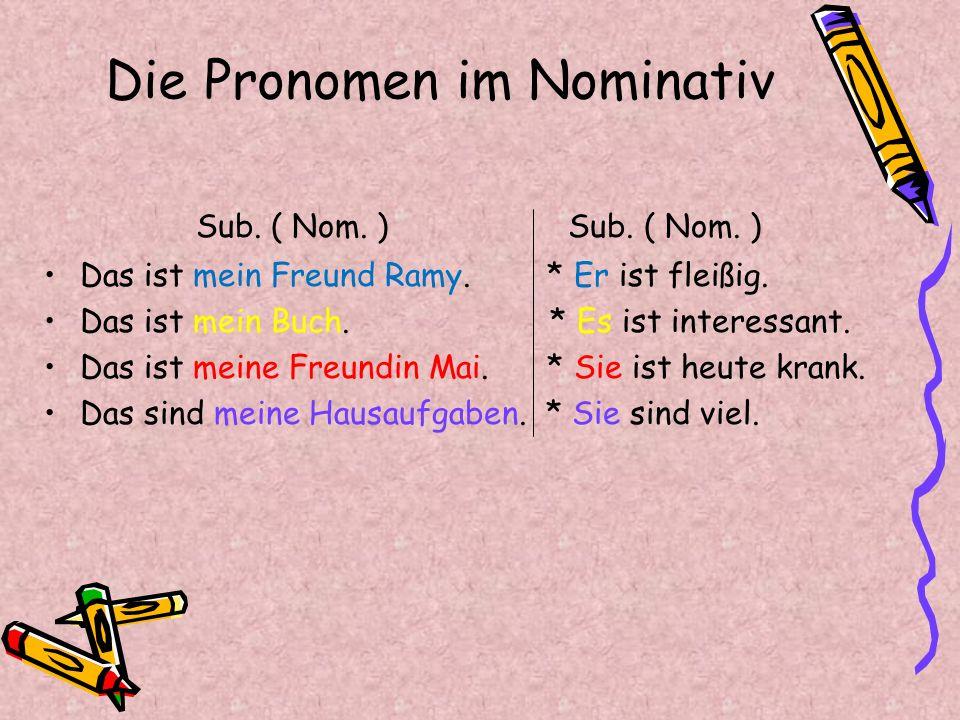 Die Pronomen im Akkusativ Sub.( Nom. ) Obj. ( Akk.