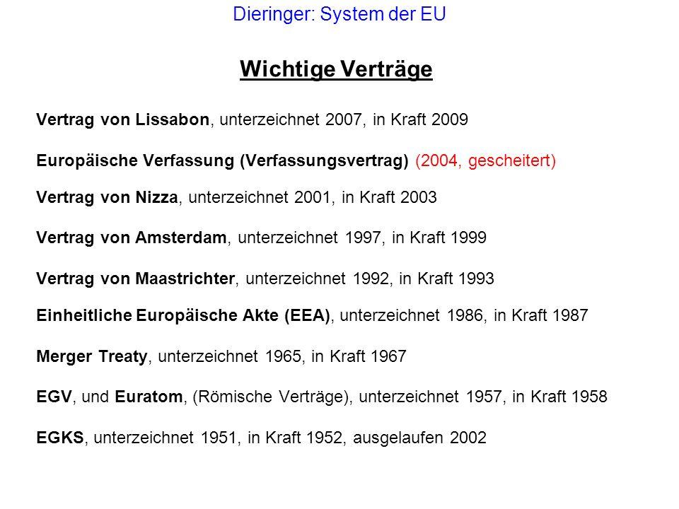 Dieringer: System der EU Verträge und Erweiterungen Vertrag von Lissabon, unterzeichnet 2007, in Kraft 2009 Europäische Verfassung (Verfassungsvertrag) (2004, gescheitert) Vertrag von Nizza, unterzeichnet 2001, in Kraft 2003 Vertrag von Amsterdam, unterzeichnet 1997, in Kraft 1999 Vertrag von Maastrichter, unterzeichnet 1992, in Kraft 1993 Einheitliche Europäische Akte (EEA), unterzeichnet 1986, in Kraft 1987 Merger Treaty, unterzeichnet 1965, in Kraft 1967 EGV, und Euratom, (Römische Verträge), unterzeichnet 1957, in Kraft 1958 EGKS, unterzeichnet 1951, in Kraft 1952, ausgelaufen 2002 Osterweiterung 2004/07 EFTA-Erweiterung 1995 Süderweiterung 1980/86 Nordwesterweiterung 1973