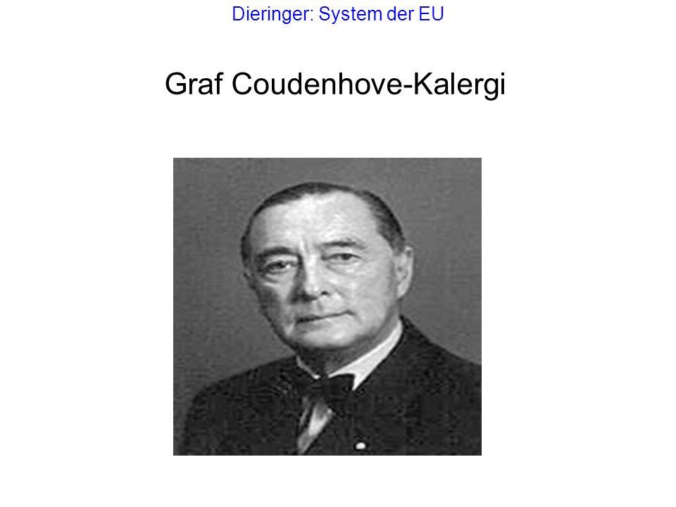 Dieringer: System der EU Winston Churchill