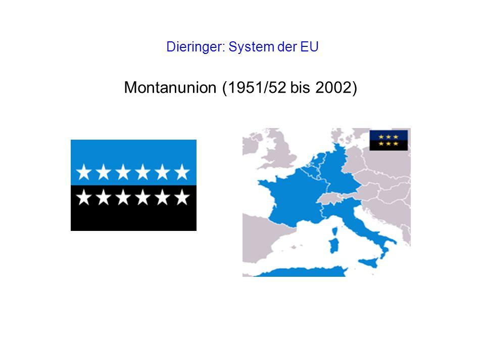 Dieringer: System der EU Gründung und Erweiterungen