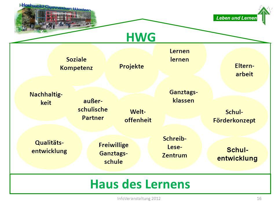 Leben und Lernen Ganztagskonzept Stundenplan konzeptionelle Begriffe Raumgestaltung pädagogische Ziele der Teams Sozial- und Lernkultur 17InfoVeranstaltung 2012