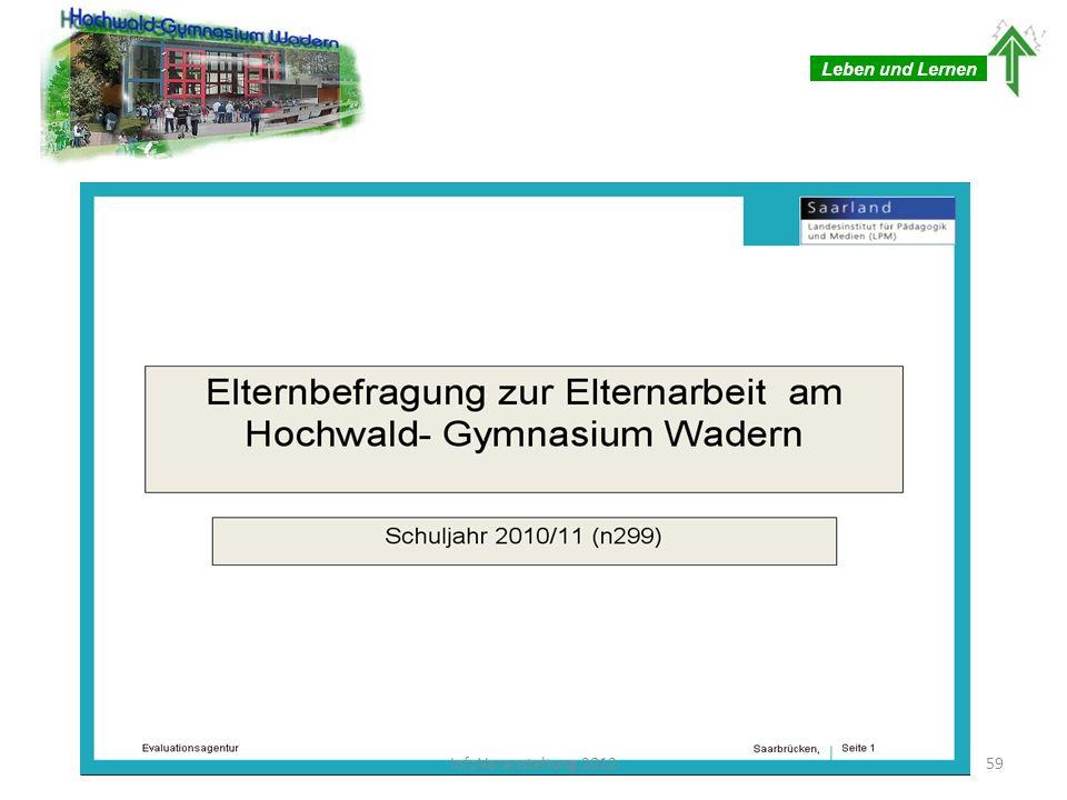 Leben und Lernen 60InfoVeranstaltung 2012