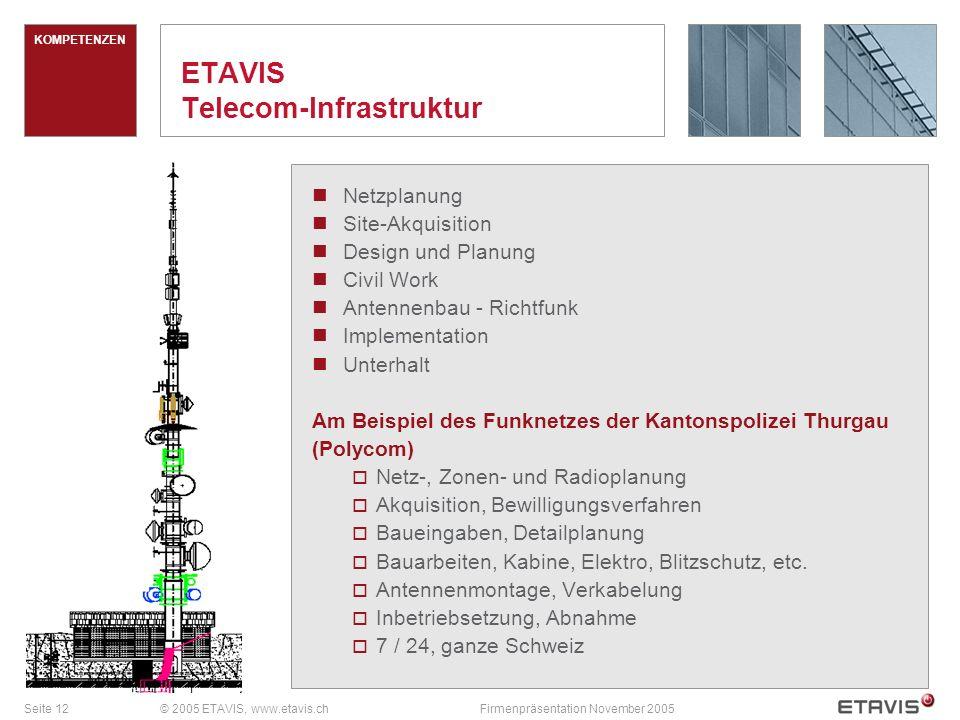 Seite 13© 2005 ETAVIS, www.etavis.chFirmenpräsentation November 2005 ETAVIS – Innovative Telematik Telekommunikationsanlagen Datennetze Wireless-Lösungen (WLAN) Telecom-Infrastrukturen GSM UMTS Am Beispiel des GSM-Gateway-Systems des TCS: Ziel: Autofahrer können sich telefonisch über regionale Verkehrsverbindungen informieren Der TCS ruft bei Verkehrsbehinderungen den Automobilisten an – alles automatisch Der richtungweisende Service funktioniert vollautomatisch und zuverlässig Programmierung, Test, Installation und Inbetriebnahme Kosteneinsparung gegenüber einer herkömmlichen Lösung: 50% KOMPETENZEN
