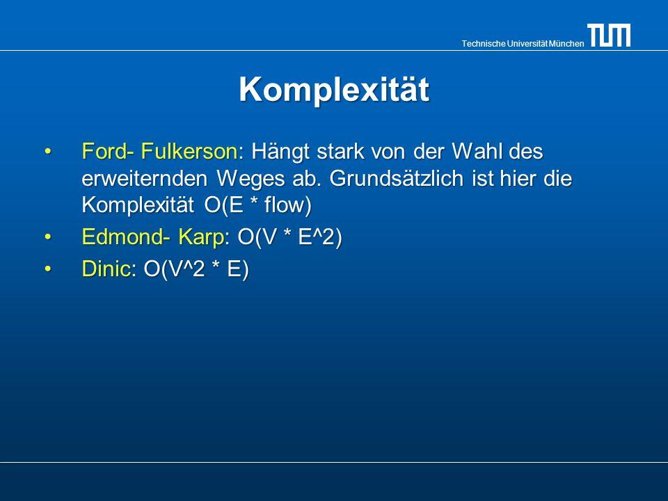 Technische Universität München Schnitte Definition: ein q- s- Schnitt ist eine Aufteilung des Graphen in zwei Mengen, wobei die Knoten q und s in verschiedenen Mengen liegen.Definition: ein q- s- Schnitt ist eine Aufteilung des Graphen in zwei Mengen, wobei die Knoten q und s in verschiedenen Mengen liegen.
