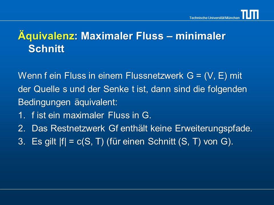 Technische Universität München Pseudocode MinCut(G; q; s) Berechne maximalen FlussBerechne maximalen Fluss Starte DFS von q im RestnetzwerkStarte DFS von q im Restnetzwerk A = von q erreichbare KnotenA = von q erreichbare Knoten return A, G \ Areturn A, G \ A
