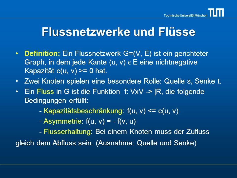 Technische Universität München Kleines Beispiel