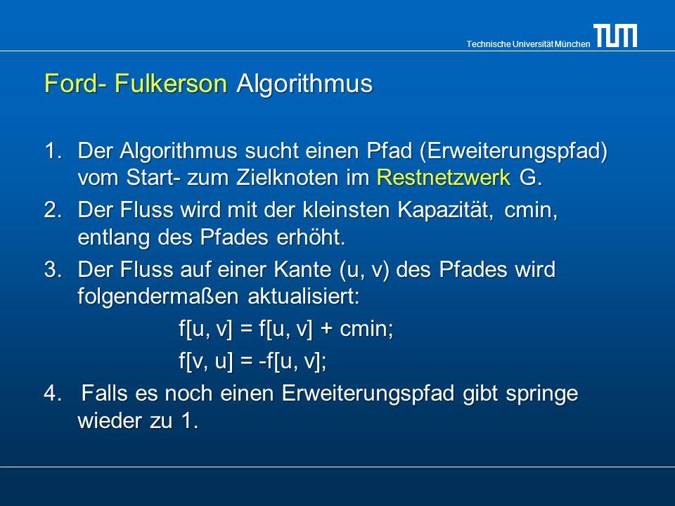 Technische Universität München Ford-Fulkerson(G; q; s)Ford-Fulkerson(G; q; s) 1 for alle Kanten (u, v) E 2 do f [u, v] = 0 3 f [v, u] = 0 4 while es existiert ein Pfad p von Q nach S im Restnetzwerk G 5 do 6 c (p) = min{c (u, v) : (u, v) gehört zu p} 7 for alle Kanten (u, v) von p 8 do f [u, v] = f [u, v] + c(p) 9 f [v, u] = -f [v, u]