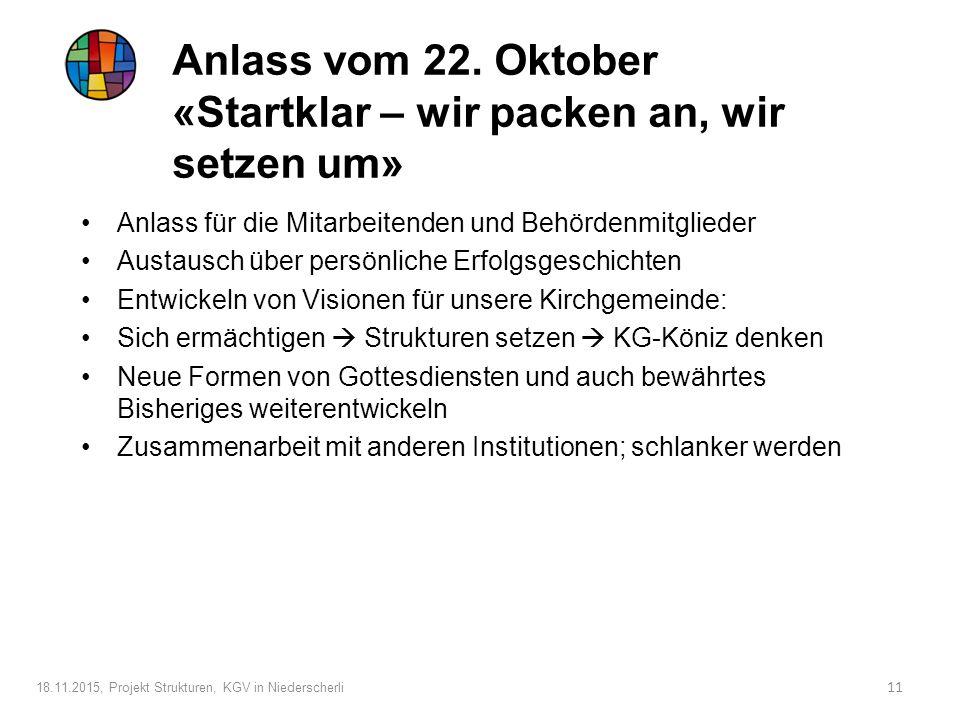 Anlass vom 22.Oktober «Startklar – wir packen an, wir setzen um» Unkonventionelle Wege  Machen.