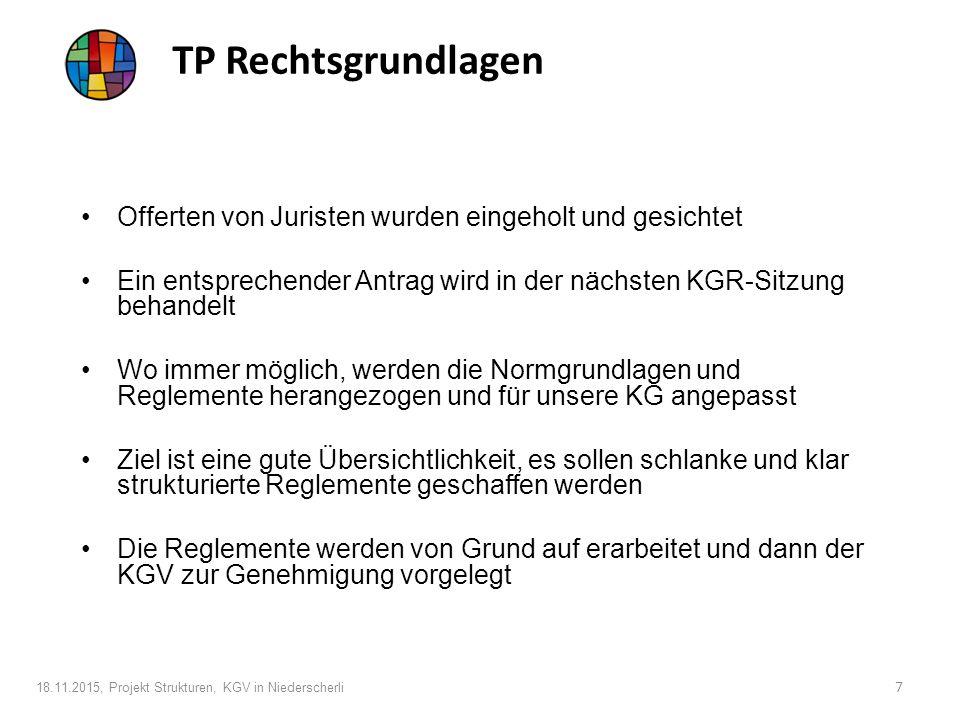 TP Personal Prozesse erstellt Gegenwärtig in Prüfung Laufende Umsetzung 18.11.2015, Projekt Strukturen, KGV in Niederscherli 8