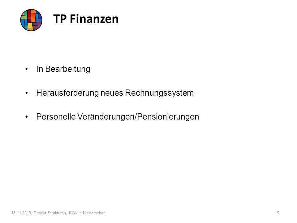 TP Kirchenkreis Information über die neusten Entwicklungen 18.11.2015, Projekt Strukturen, KGV in Niederscherli 10