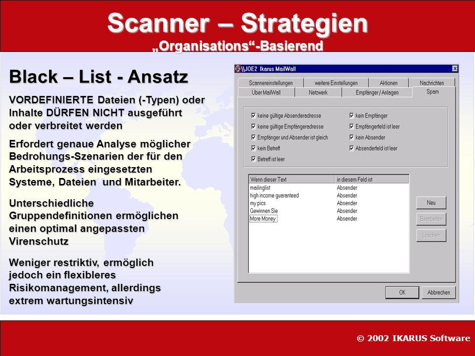 Firewall Standorte der Virenscanner © 2002 IKARUS Software Mailserver FileserverClients Proxy Virus Scan R.I.P.