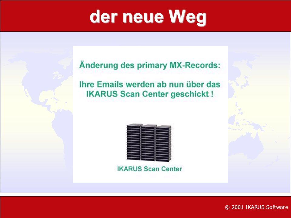 gehosteter Virenschutz © 2002 IKARUS Software © 2001 IKARUS Software über IKARUS Scan-Center über ISP