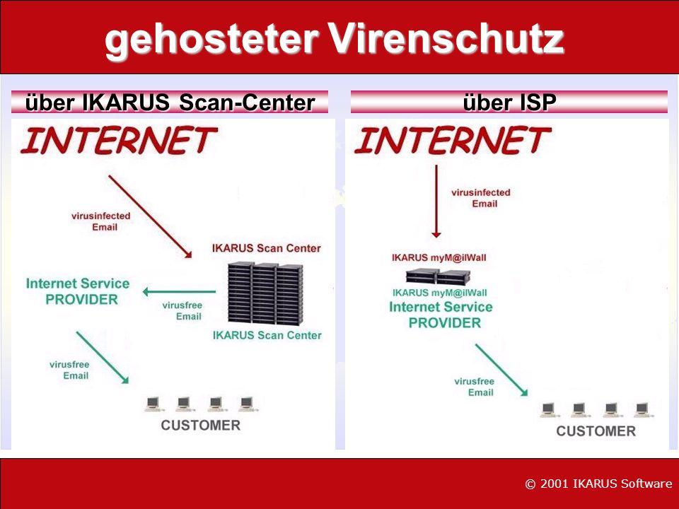 © 2002 IKARUS Software © 2001 IKARUS Software gehosteter Virenschutz hat einen Namen