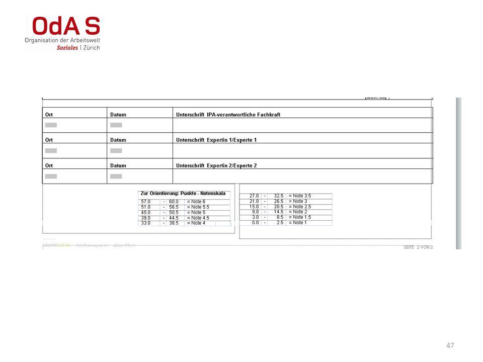 Bewertung abschliessen Dokumentation ins Tool hinterlegen (hinaufladen) Dokumentenversand ausdrucken Alle Unterlagen gemäss Liste beilegen An den Hauptexperten senden (bis Mittwoch 2.