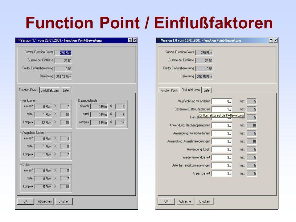 Aufwand 5 Aktualisierung 6 7 Funktion Point Methode (2) vgl.