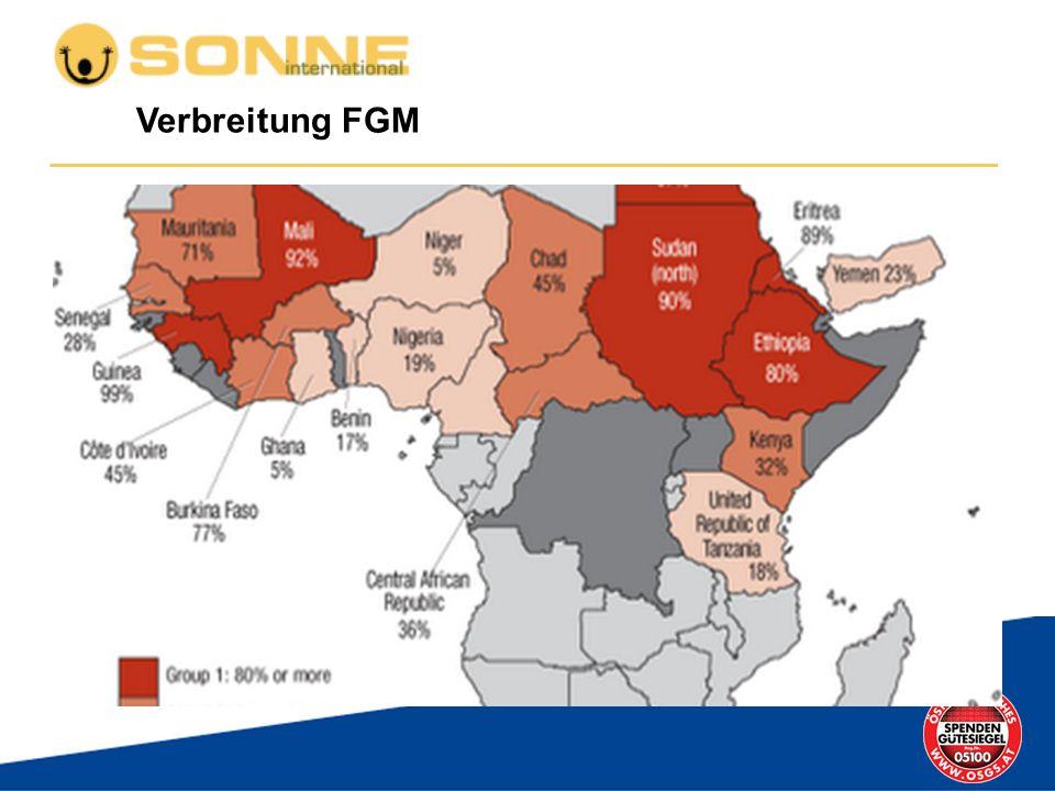 Das haben Afar-Frauen vom Leben zu erwarten: Frauen werden: Genitalverstümmelt Zwangsverheiratet Als Arbeitskraft ausgenutzt Erfahren Gewalt