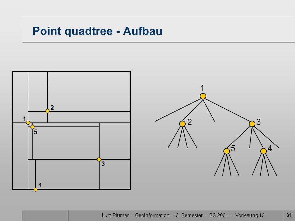 Lutz Plümer - Geoinformation - 6. Semester - SS 2001 - Vorlesung 1032 Landkarte
