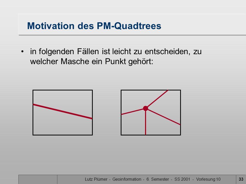 Lutz Plümer - Geoinformation - 6. Semester - SS 2001 - Vorlesung 1034 Ein Quadtree für Maschen