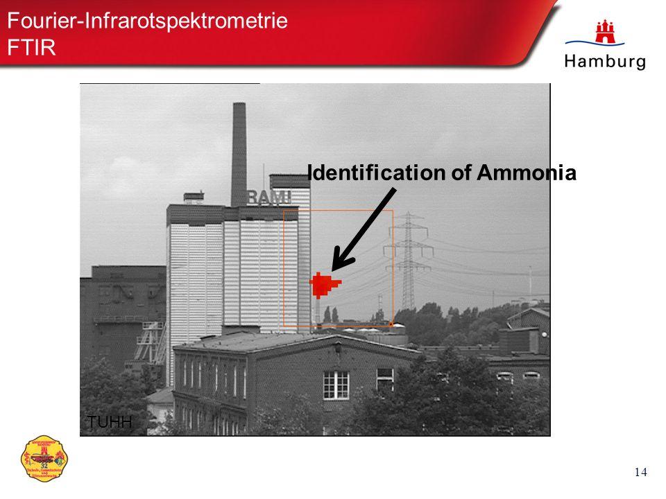 15 HazMat ID Active Infrared Spectrometer HazMat ID (Hazardous Materials Identification) Identification of: »Solid substances »Liquid substances »Limited usable for Biological substances