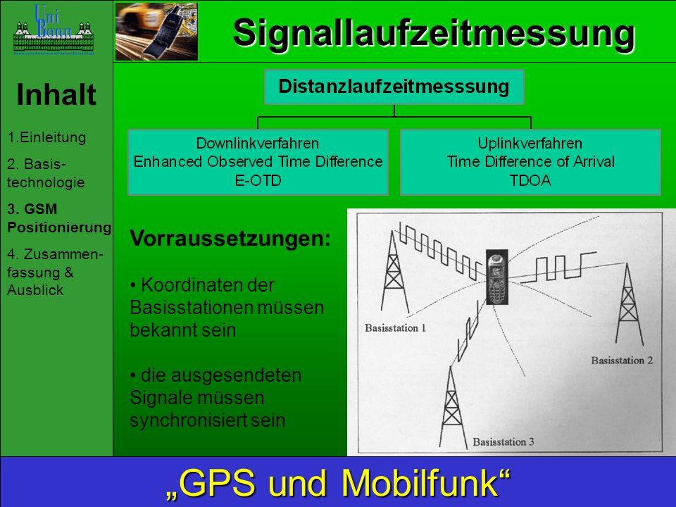 Signallaufzeitmessung Inhalt 1.Einleitung 2.Basis- technologie 3.