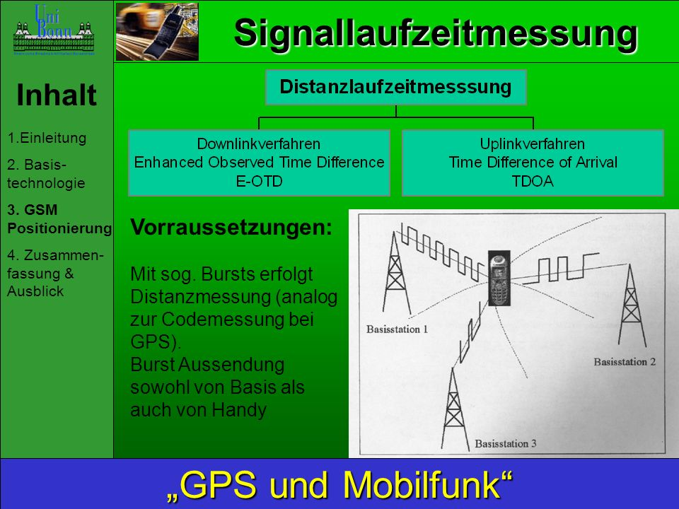 Downlinkverfahren Inhalt 1.Einleitung 2.Basis- technologie 3.