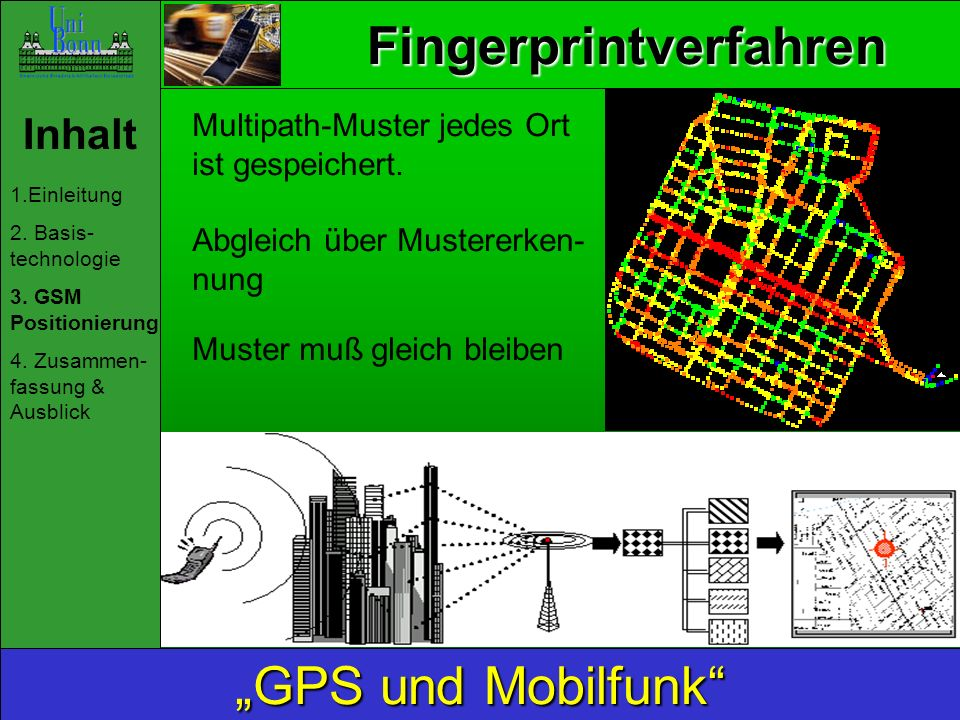 Fingerprintverfahren Inhalt 1.Einleitung 2.Basis- technologie 3.