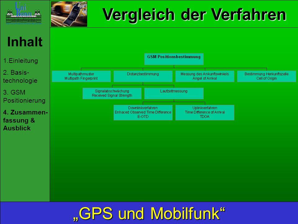 Vergleich der Verfahren Inhalt 1.Einleitung 2.Basis- technologie 3.