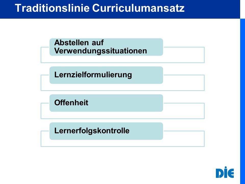 Traditionslinie Teilnehmerorientierung AdressatenorientierungKursberatung/PassungBedürfnis-/InteressenabfrageMetakommunikationGruppendynamikEvaluation