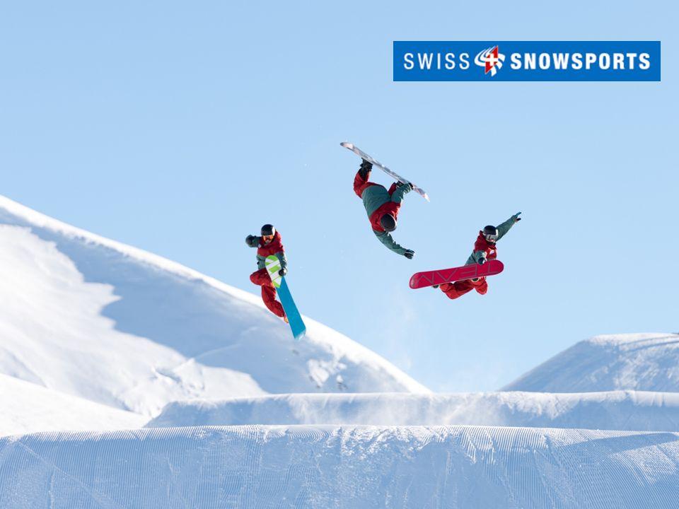 Snowboard Klassen Update Swiss Snow League – Swiss Snow Academy Gästebindungssystem und Marketingtool der Schweizer Ski- und Snowboardschulen Lehrplan Snowboard Bedürfnisse von Kinder und Jugendlichen Informationsvideos im Internet frei zugänglich Orientierungshilfe für Gäste, Lehrende und Leiterende