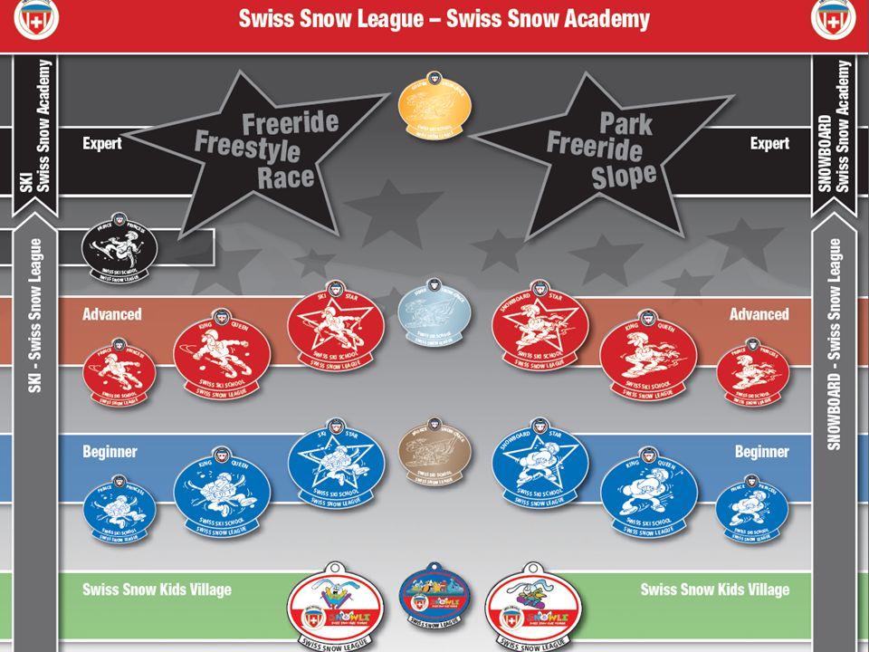 Snowboard Klassen – Videos Swiss Snow League und Swiss Snow Academy Link Snowleague www.swiss-ski-school.ch Videos auf Youtube