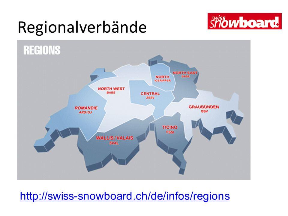Trainerausbildung www.swiss-ski.ch/ausbildung/trainerausbildung.html