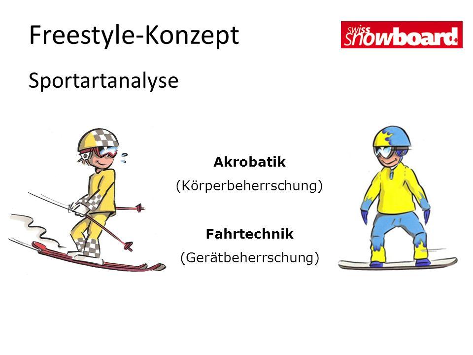 Freestyle-Konzept On-Snow & Off-Snow Akrobatik Fahrtechnik