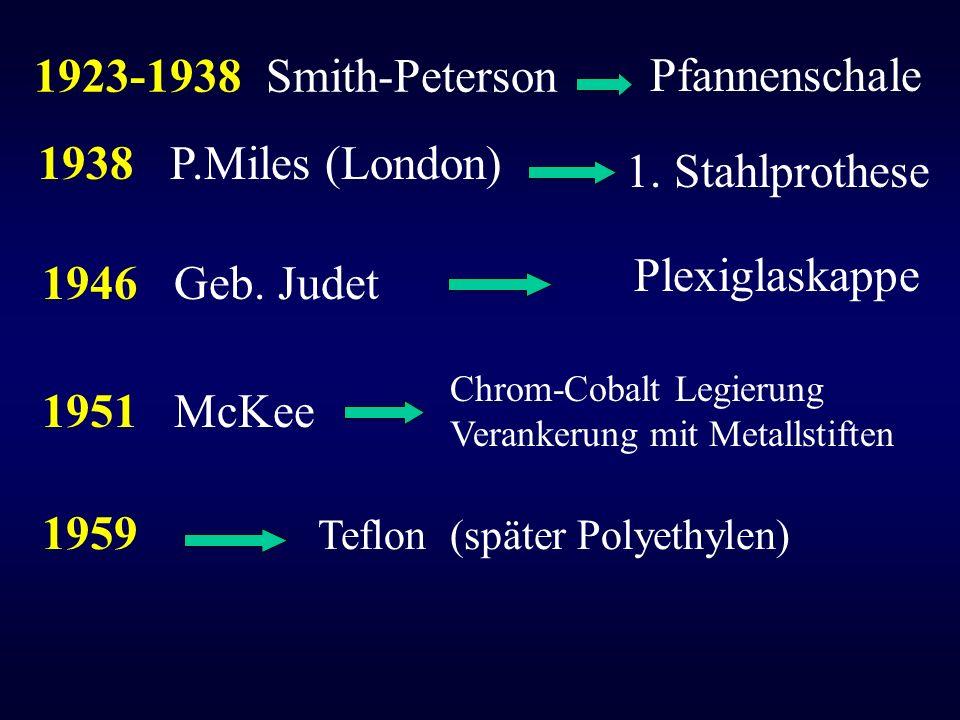 1846 Einführung der Äthernarkose durch MORTON in Boston Ab jetzt hatten sich Verfahren entwickelt wobei zwischen den Gleitflächen Hüftkopf/Pfanne Materialen platziert wurden (sog.