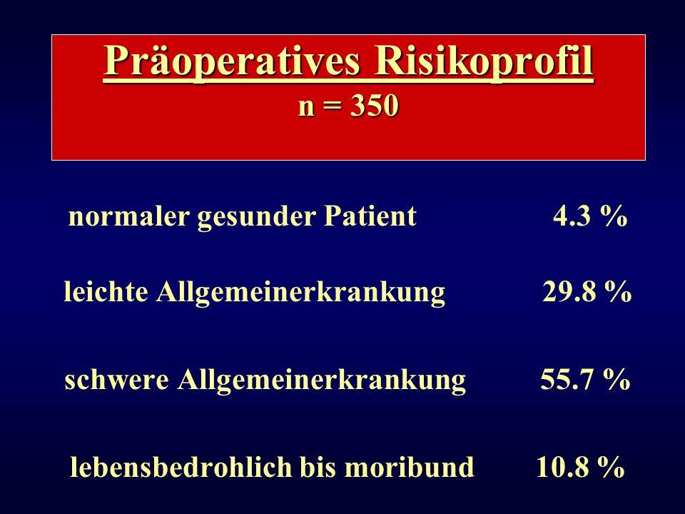 2/3 aller Patienten waren schwer bis lebensbedrohlich krank bei Aufnahme hohes OP-Risiko!!!