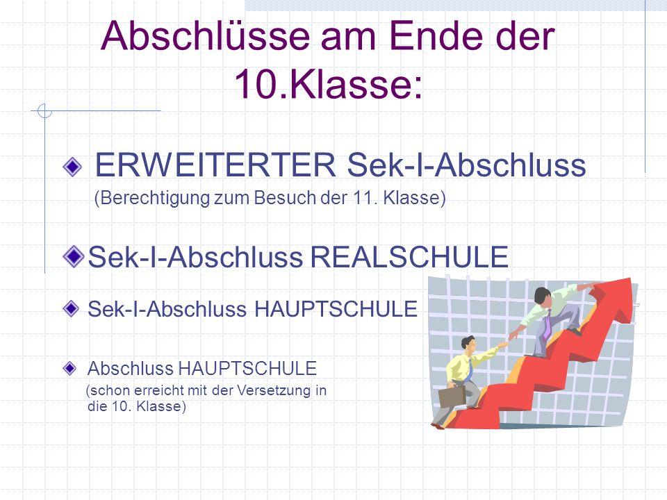 Abschlüsse am Ende der 10.Klasse: ERWEITERTER Sek-I-Abschluss (Berechtigung zum Besuch der 11.