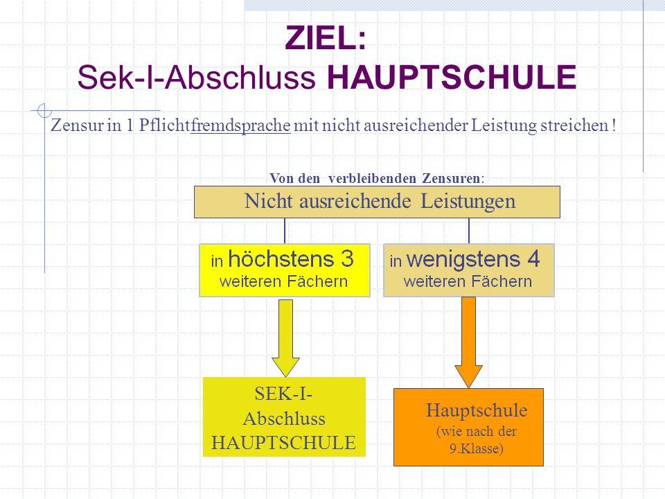ZIEL: Sek-I-Abschluss HAUPTSCHULE SEK-I- Abschluss HAUPTSCHULE Nicht ausreichende Leistungen Hauptschule (wie nach der 9.Klasse) Zensur in 1 Pflichtfremdsprache mit nicht ausreichender Leistung streichen .