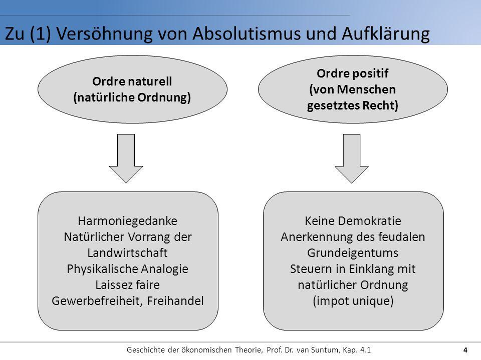 Zu (2) Vorrang der Landwirtschaft Geschichte der ökonomischen Theorie, Prof.