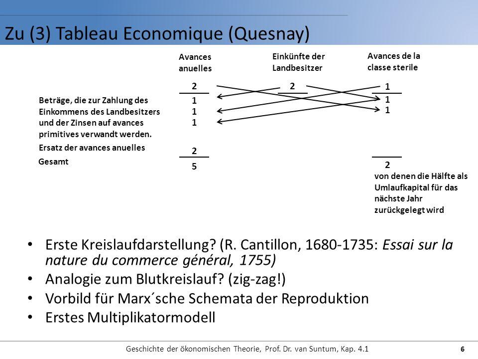 R.Cantillons Darstellung der Kreislaufidee Geschichte der ökonomischen Theorie, Prof.